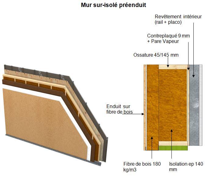 dtails mur en ossature bois - Epaisseur Mur Maison Ossature Bois